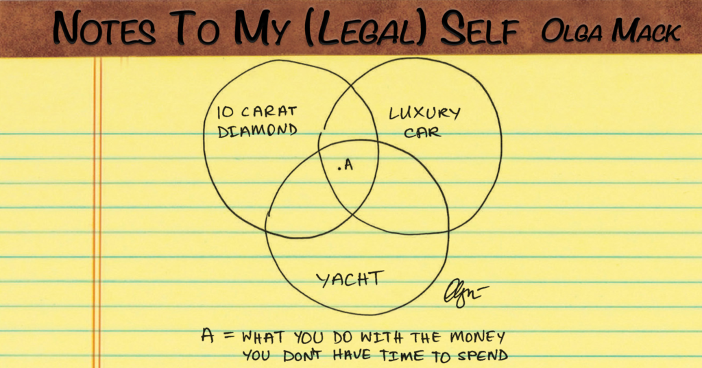 What Will You Do With All That Money You're Making? – Notes